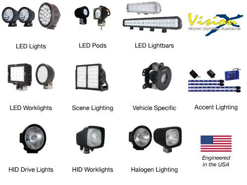VisionX-product-range (1)